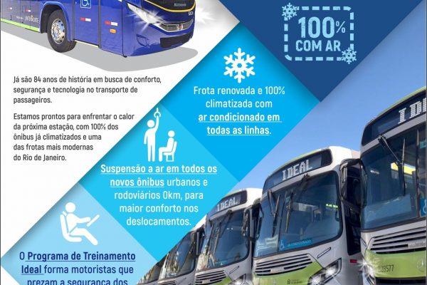 Aniversário Ideal: Novos ônibus